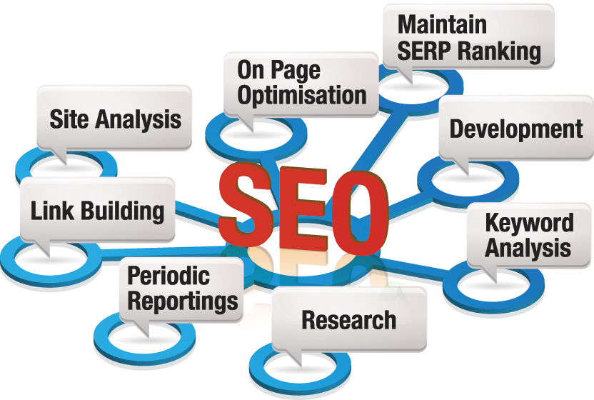 SEO Services From Quality SEO Provider