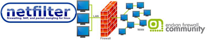 Linux_Firewall