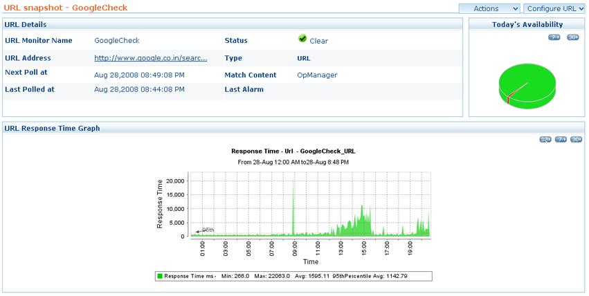 URL_Monitoring