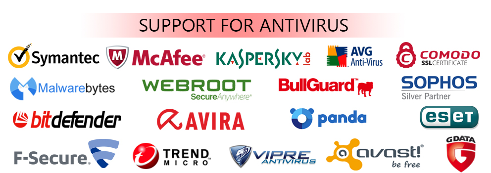 Best TOP Antivirus Software Solutions for Business