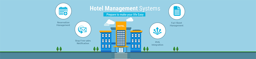 Hotel Management System Banners Creative Wish U Banners